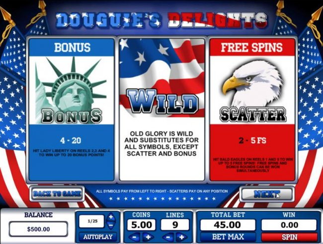 Douguie's Delights by Free Slots 247