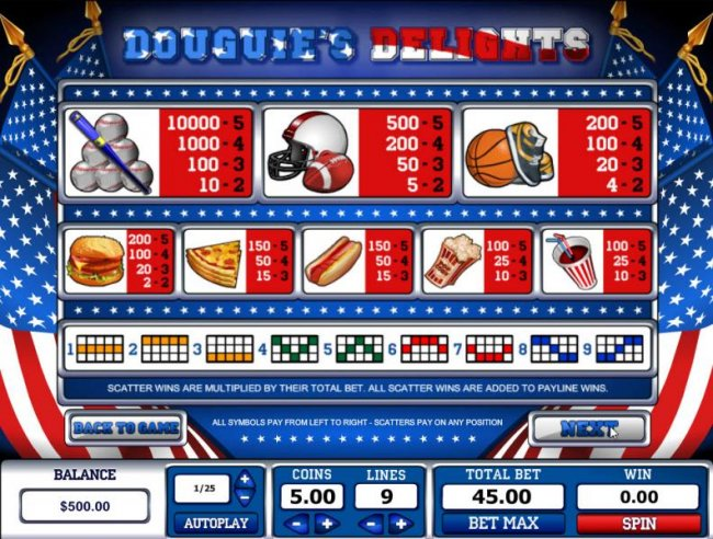 Slot game symbols paytable and Payline Diagrams 1-9 - Free Slots 247