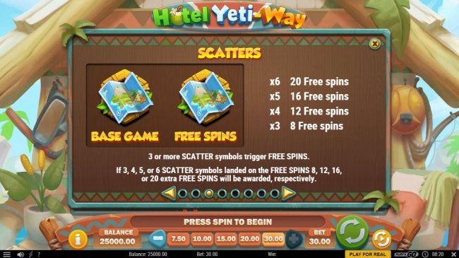Free Spin Feature Rules by Free Slots 247