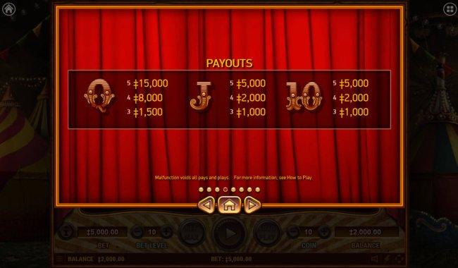 Free Slots 247 image of Jugglenaut