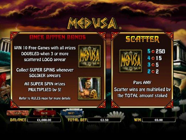 Medusa by Free Slots 247
