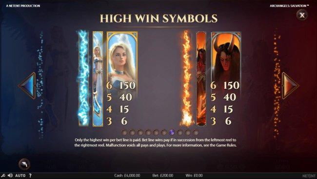 Free Slots 247 image of Archangels Salvation