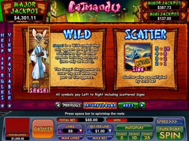 Images of Catmandu