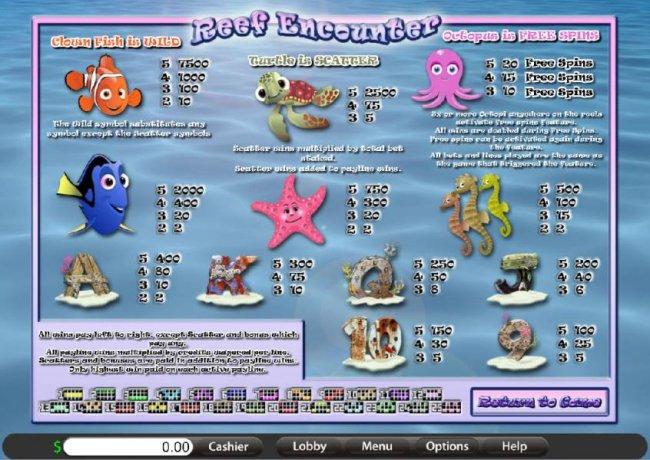 Free Slots 247 image of Reef Encounter