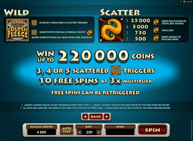 Wild Symbols and Scatter Symbol paytable - Free Slots 247