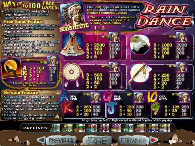 Images of Rain Dance