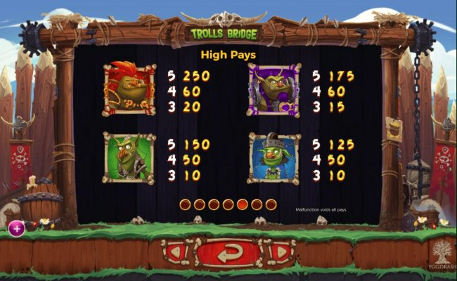 High Pay Symbols by Free Slots 247