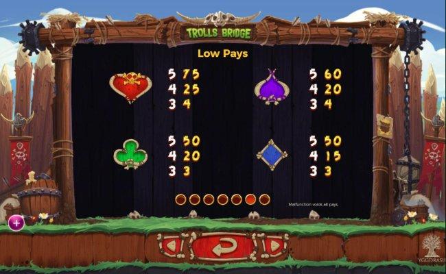 Free Slots 247 - Low Pay Symbols