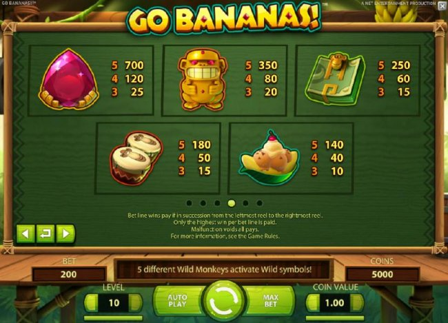 High value game symbols paytable by Free Slots 247