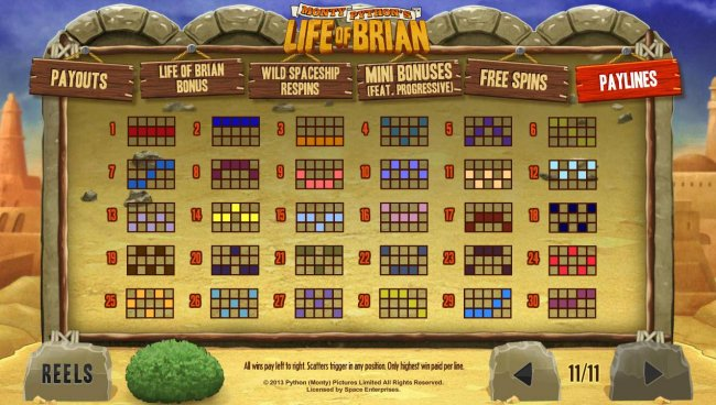 Monty Python's Life of Brian by Free Slots 247