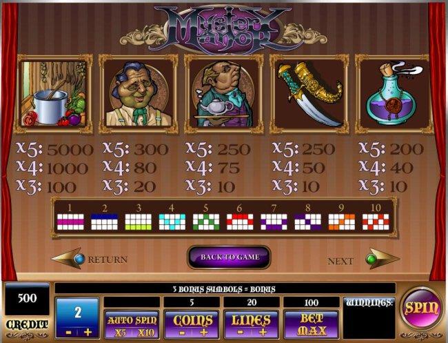High value slot game symbols paytable. - Free Slots 247