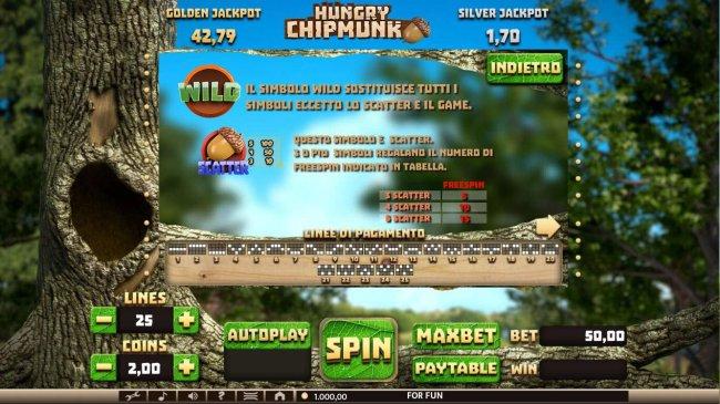 Free Slots 247 image of Hungry Chipmunk