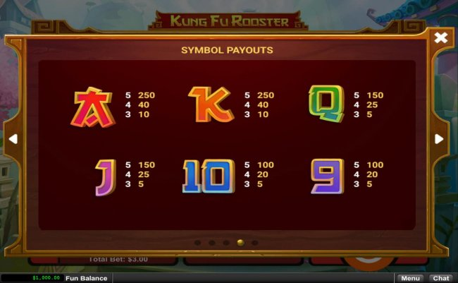 Low value game symbols paytable - Free Slots 247