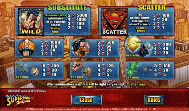 Slot game symbols paytable - Free Slots 247