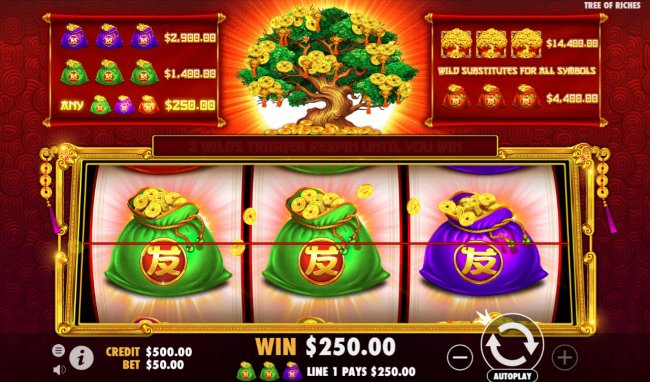 Images of Tree of Riches