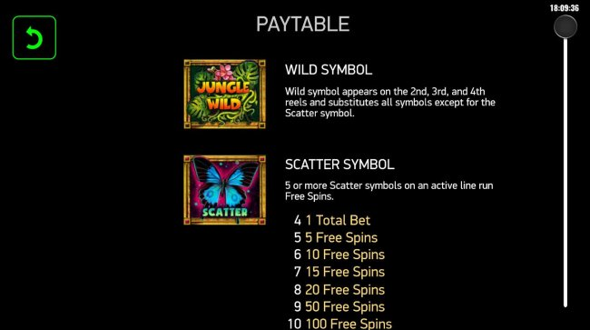 Wild and Scatter Symbols Rules and Pays - Free Slots 247