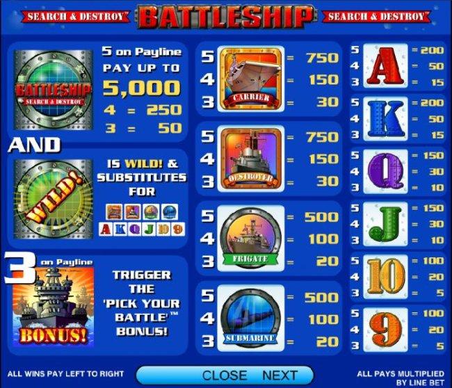 payout table - Free Slots 247