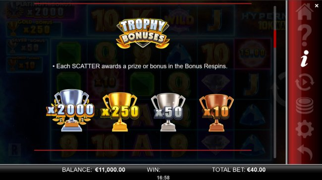 Free Slots 247 image of Hypernova 10K Ways