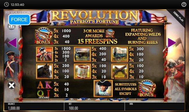Free Slots 247 image of Revolution Patriot's Fortune