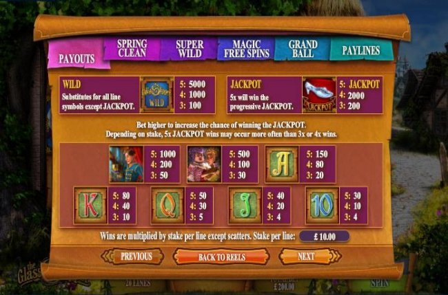 paytable offering wilds jackpot and a 5,000x max payout by Free Slots 247