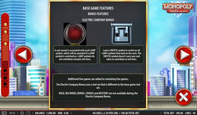 Electric Company Bonus by Free Slots 247