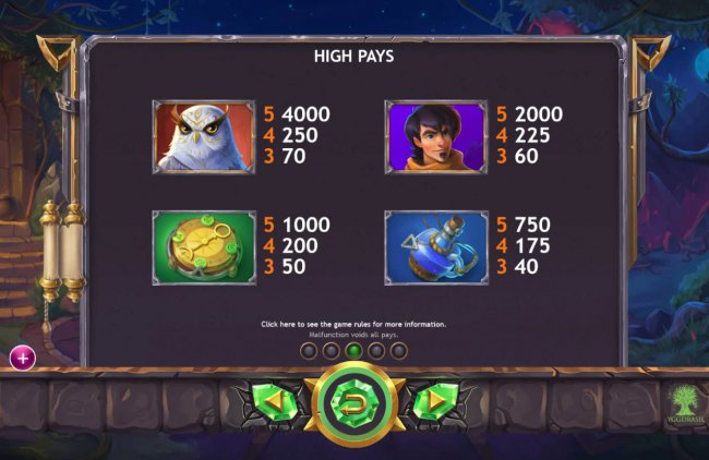 Ozwin's Jackpots screenshot