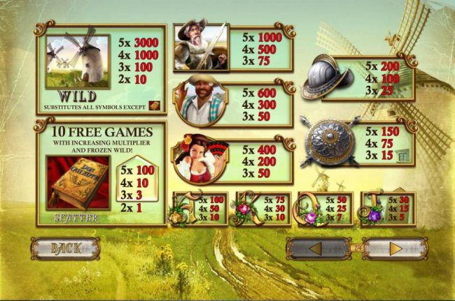 Free Slots 247 image of The Riches of Don Quixote