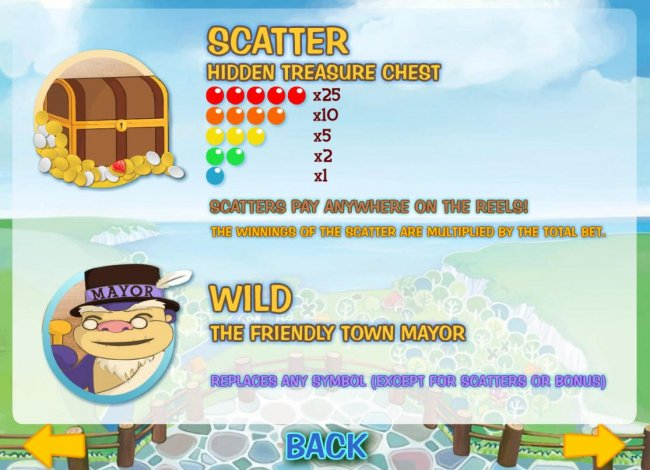 Treasure Chest is the scatter symbol. Scatters pay anywhere on the reels. The Wild symbol is represented by the friendly town mayor. by Free Slots 247