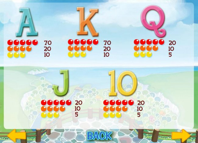 Low value game symbols paytable. by Free Slots 247