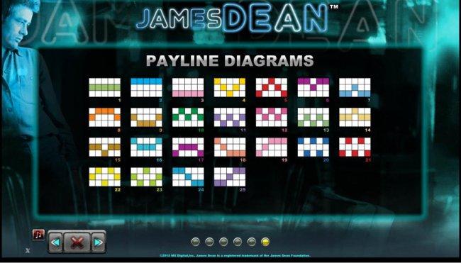 Images of James Dean