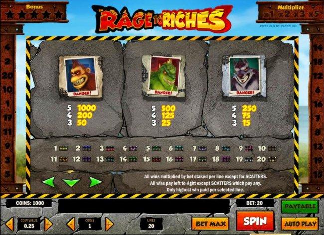 solt game high symbols paytable - Free Slots 247