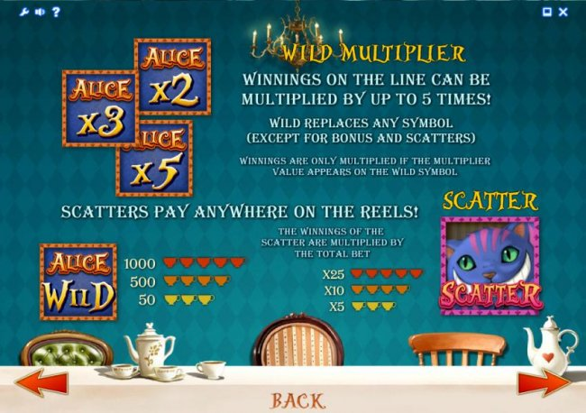 Free Slots 247 - wild multiplier and scatter paytable