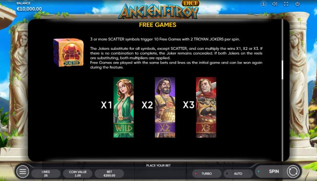Images of Ancient Troy Dice