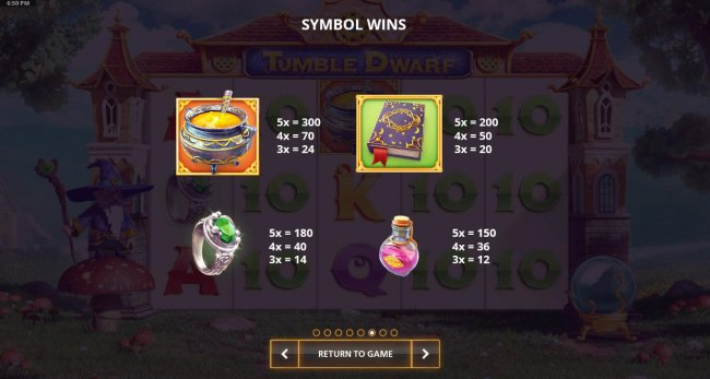 High value slot game symbols paytable featuring wizard themed icons. - Free Slots 247