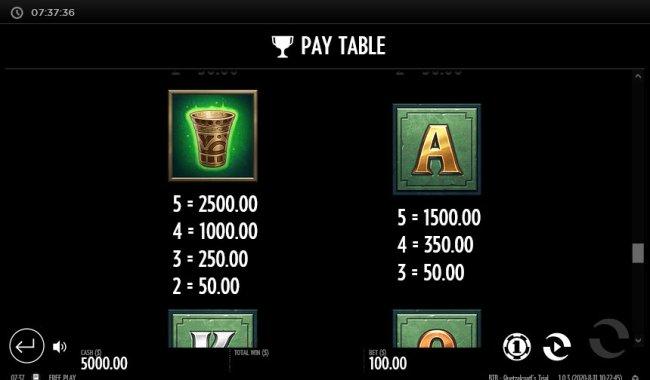 Paytable - Medium Value Symbols by Free Slots 247