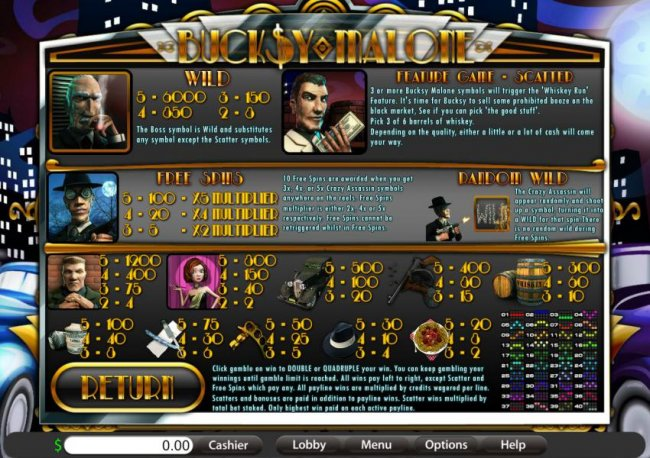 Free Slots 247 - payline diagrams, wild, scatter, free spins, random wild and slot game symbols paytable