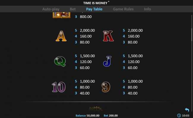 Low value game symbols paytable by Free Slots 247