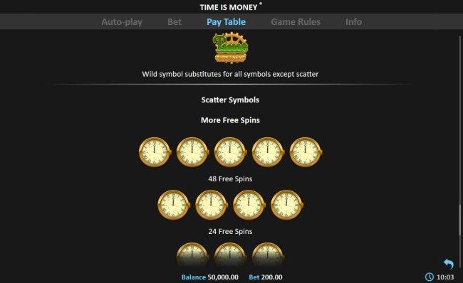 Time is Money screenshot