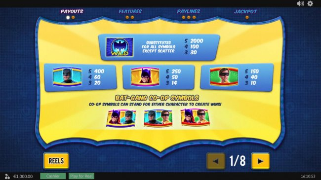 Slot game symbols paytable featuring action hero inspired icons. - Free Slots 247