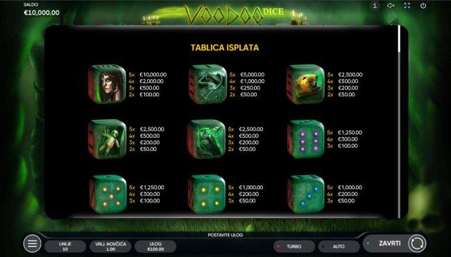 Images of Voodoo Dice