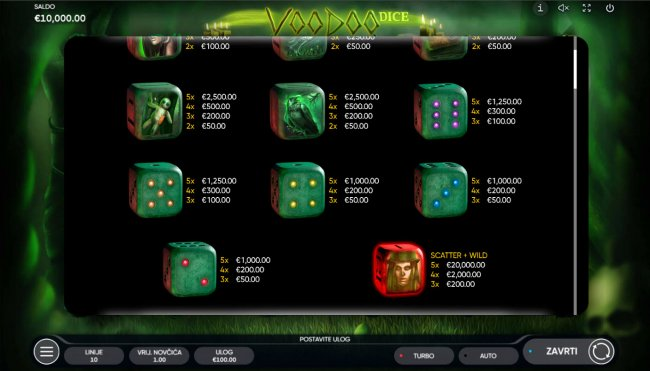 Paytable - Low Value Symbols by Free Slots 247