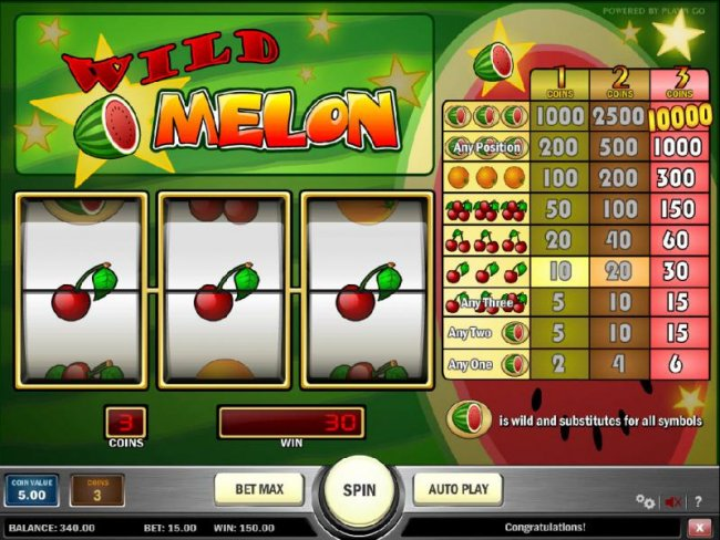 Free Slots 247 image of Wild Melon