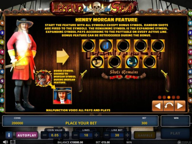 Henry Morgan Bonus feature Rules by Free Slots 247