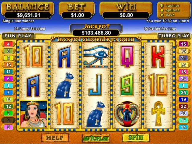 Images of Jackpot Cleopatra's Gold