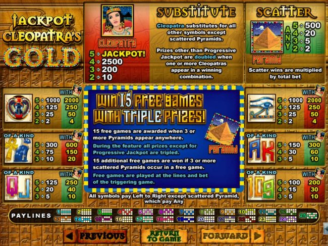 Slot game symbols paytable featuring ancient Egyptian themed icons. - Free Slots 247