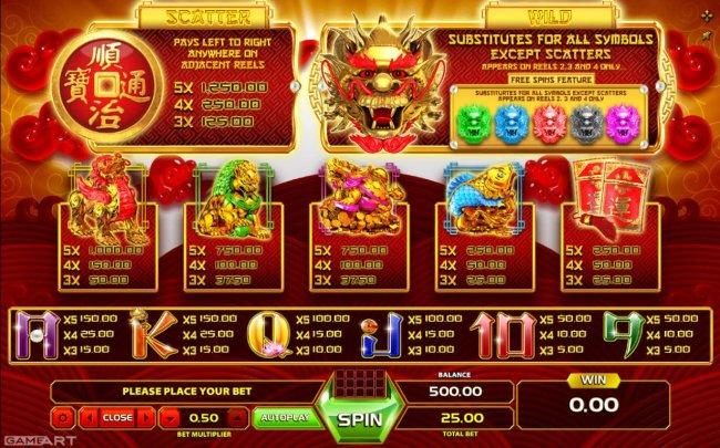 Free Slots 247 image of Magic Dragon