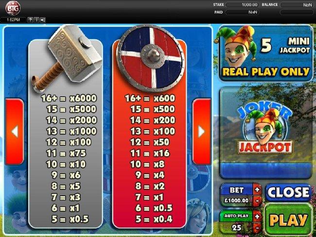 Free Slots 247 image of Joker Jackpot