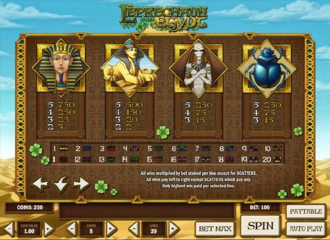 Free Slots 247 - slot game synbols paytable