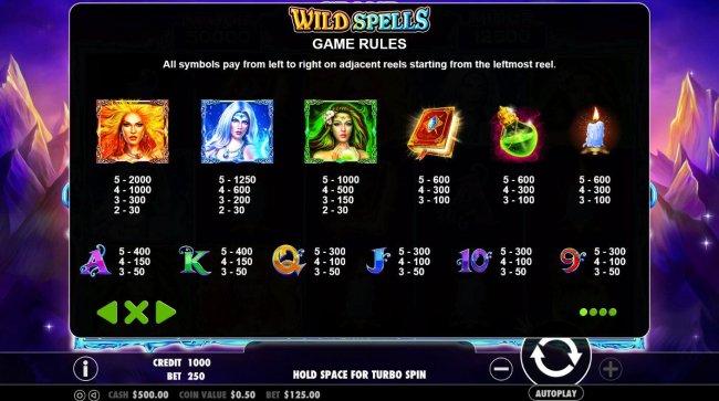 Free Slots 247 image of Wild Spells