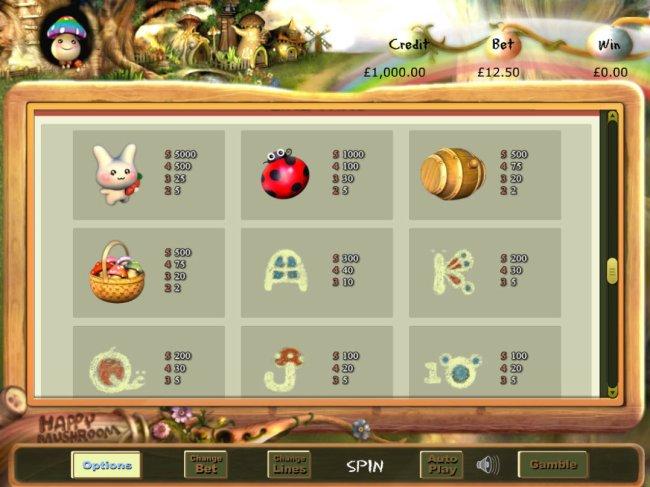 Happy Mushroom screenshot